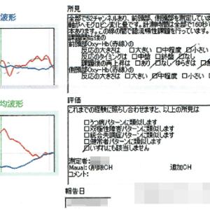 光トポグラフィー検査の結果