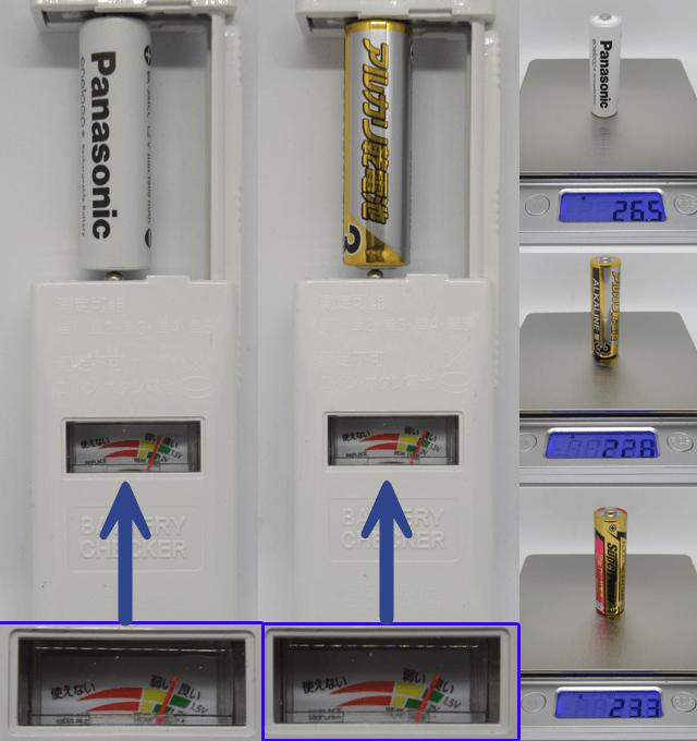 エネループと100均電池の比較