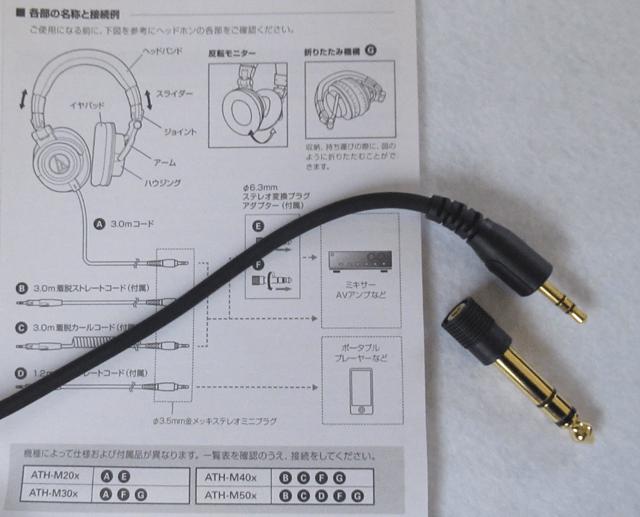 オーディオテクニカ ATH-M20X 密閉型ヘッドホンの付属プラグ