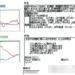 光トポグラフィー検査の費用と結果|信憑性を疑う理由